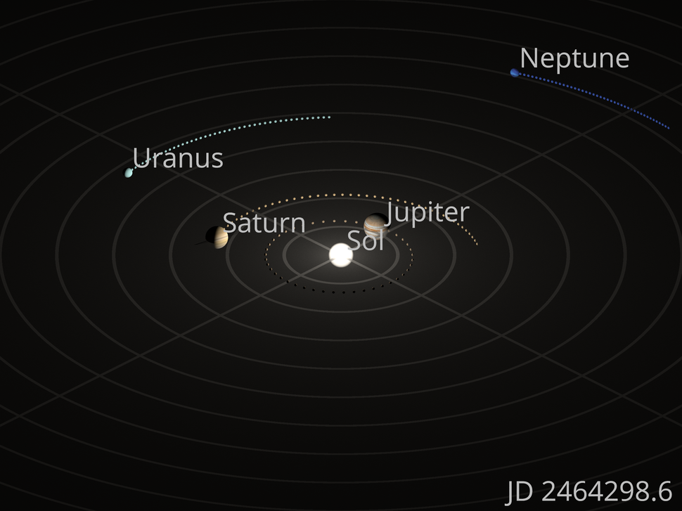 Solar system orrery outer planets