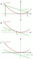 SolutionsToQuadraticEquation-1.png