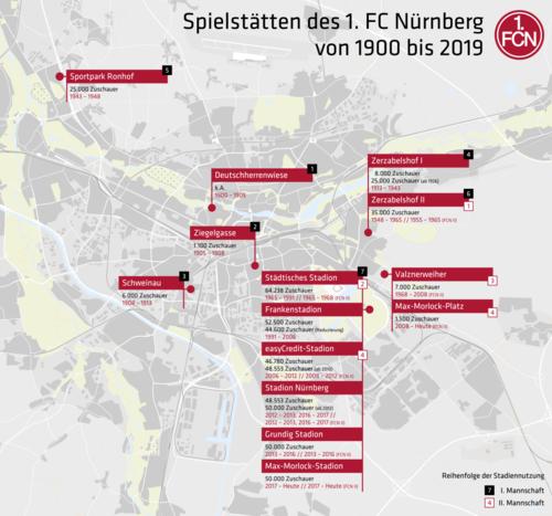 1. FC Nürnberg venues.png