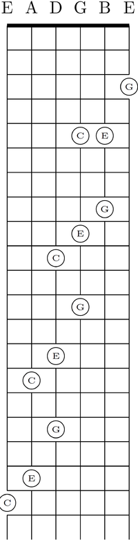 picture regarding Printable Guitar Chords Chart With Finger Numbers called Monthly tuning - Wikipedia