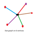 Star graph.png