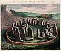 Stonehenge - Wiltonia sive Comitatus Wiltoniensis; Anglice Wilshire (Atlas van Loon).jpg