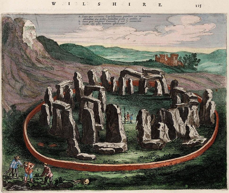 Stonehenge - Wiltonia sive Comitatus Wiltoniensis; Anglice Wilshire (Atlas van Loon)