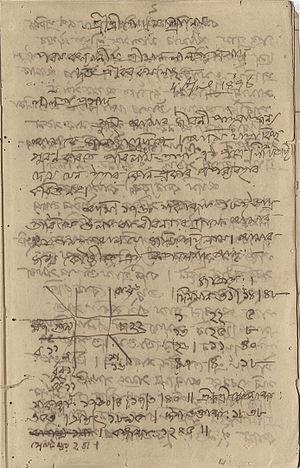 Svalikhita-jivani - Image: Svalikhita jivani, page 1