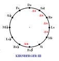 Tempérament de Kirnberger III.PNG