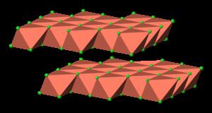 Struktur von Kupfer(II)-chlorid