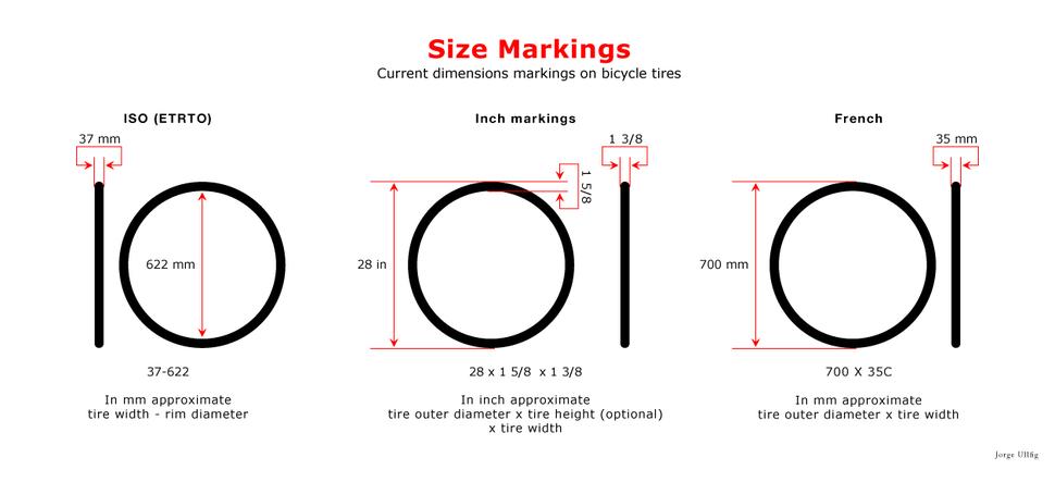 Tyre and Rim Technical data 01-en