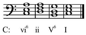Submediant - Image: Vi ii V I in C