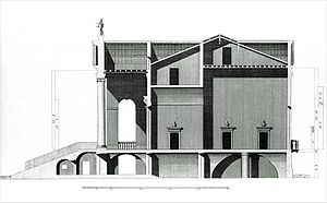 Villa Chiericati - Cross section of Villa Chiericati.