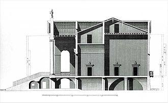Villa Chiericati - Cross section of Villa Chiericati.