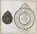 Η σφραγίδα του Σάχη Ισμαήλ Α΄της Περσίας, τα σύμβολα της οποίας ερ - Tavernier Jean Baptiste - 1692.jpg