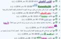 ماذا قيل عن لوحة الموناليزا عند ترشيحها في ويكيبيديا العربية؟.PNG