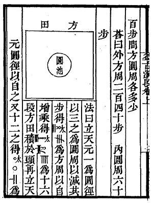 Yigu yanduan - Problem 8 in Yigu yanduan solved by in line Tian yuan shu