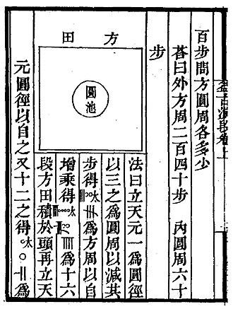 Rod calculus - Tian yuan shu in Li Zhi:Yigu yanduan
