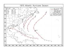 1875 Atlantic hurricane season