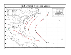 1875 Atlantic hurricane season - Image: 1875 Atlantic hurricane season map