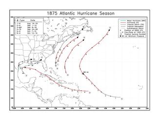 1875 Atlantic hurricane season - Image: 1875 Atlantic hurricane season map