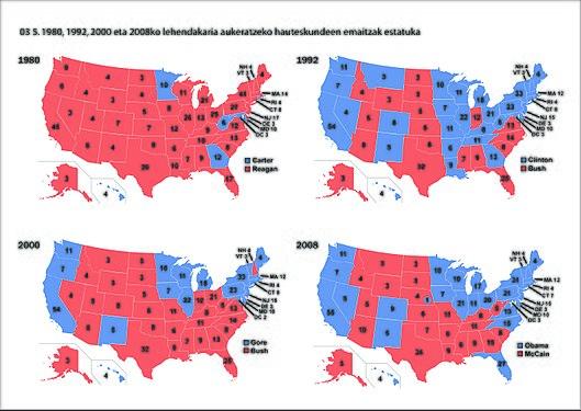 1980, 1992, 2000 eta 2008ko lehendakaria aukeratzeko hauteskundeen emaitzak estatuka
