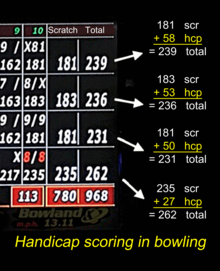 Handicaps in golf uk betting sky betting and gaming switchboard white pages