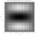2D Wavefunction (1,3) Density Plot.png