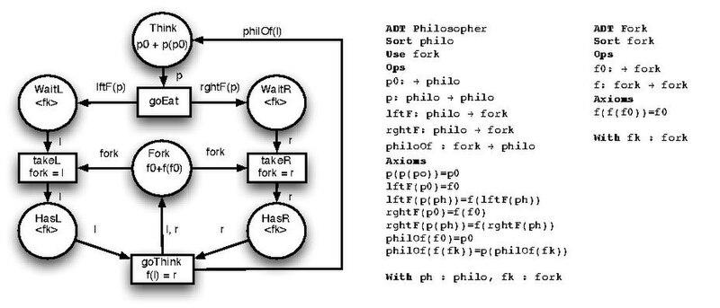 File:APNDiningPhilo.pdf