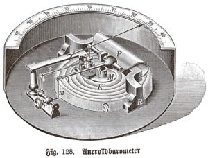 Ritning av aneroidbarometer.