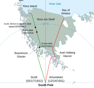 Comparison of the Amundsen and Scott expeditions Analysis of two expeditions to the South Pole.