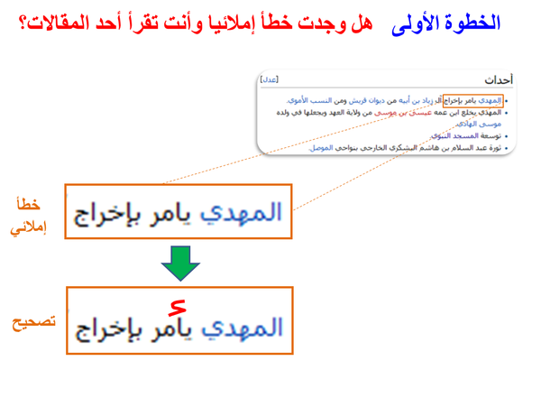 Arabic wikipedia tutorial fixing a typo (2).png