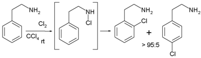 Chlorination of 2-phenyl-ethylamine