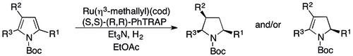 Asymmetric Hydrogenation of 2,3,5-substituted N-Boc Pyrroles.tif
