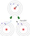 Atomic rearrangement following an electron capture-2.png