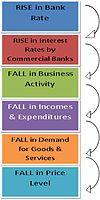 Bank Rate2.jpg