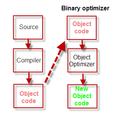 Binary optimizer.png