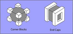 Cushioning - End caps and corner blocks