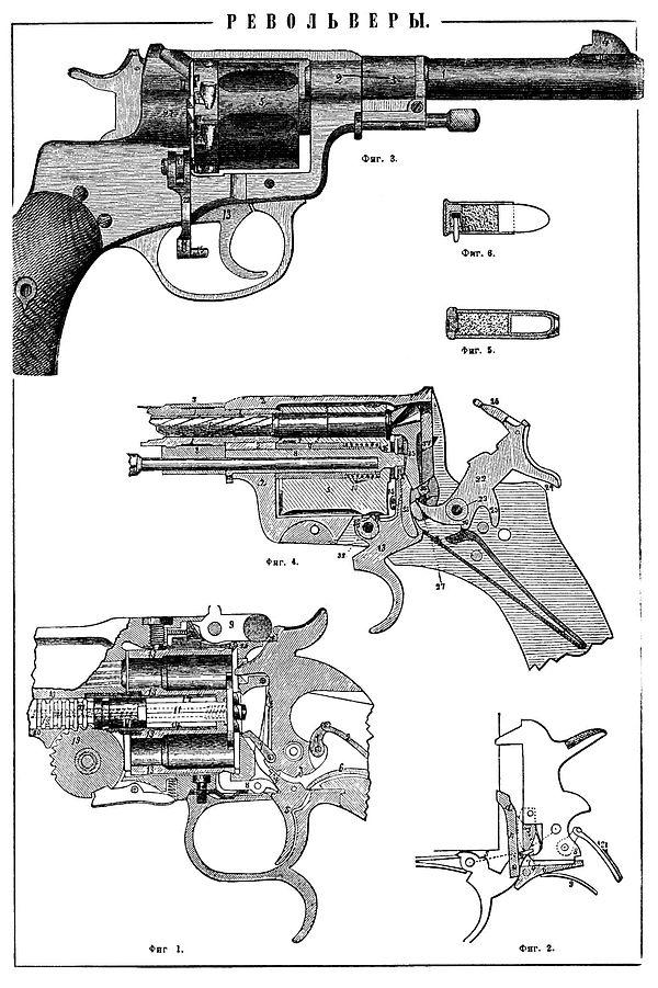 Схема механизма револьверов