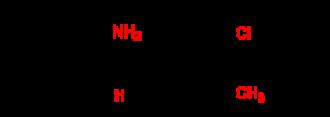 Cahn–Ingold–Prelog priority rules - Image: CIP priority diagram