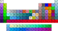 CPK-coloring-periodic-table.png