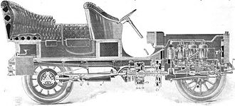 Cadillac Model D - Cross-section