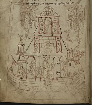 Junius manuscript - An illustration of a ship from the Cædmon manuscript.