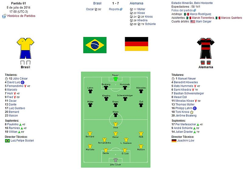 pretty nice c05b7 77d01 Campeonato de futbol.jpg
