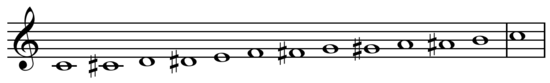 Chromatic scale ascending, notated only with sharps