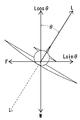 Circuitous flying balance.png