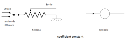 Coefficient.PNG