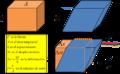 Definicion de fluido Fuerza tangencial y esfuerzo de corte.png