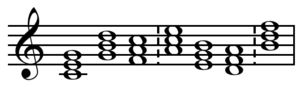 Diatonic function - Diatonic functions in hierarchical order