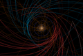 Distant object orbits and positions closeup unannotated.png