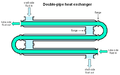 Double-Pipe Heat Exchanger.png