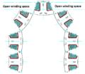 E Darstellung des geöffneten Wickelraumes für die Flyerwickeltechnik bei Zahnketten.png