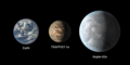 Examples of planets of the circumstellar habitable zone.png