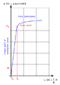 Excitation curve 3.PNG